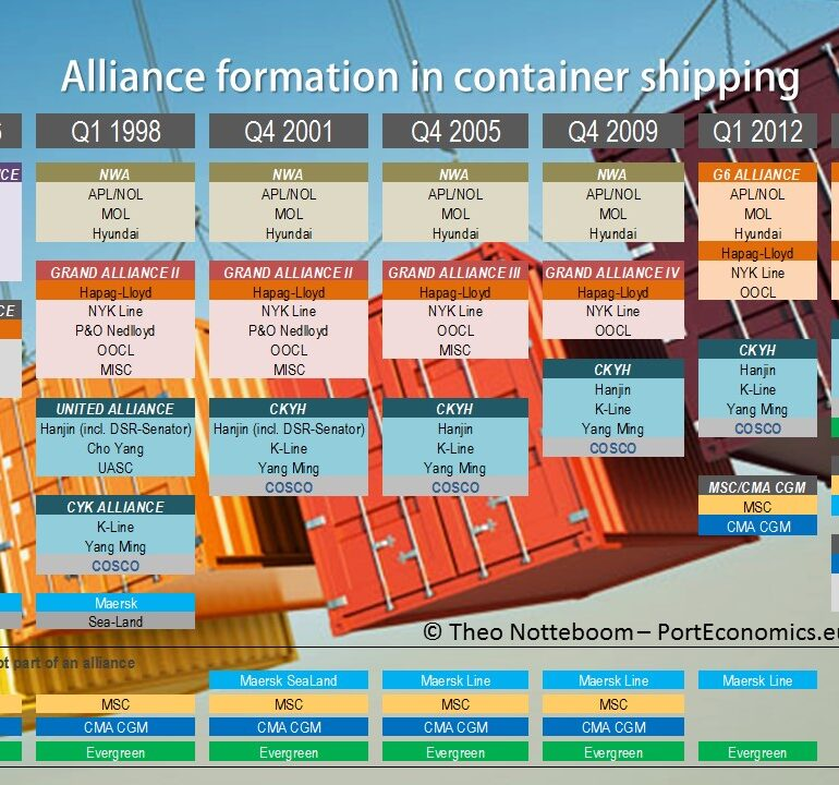Alliances In Container Shipping Searching For The Best