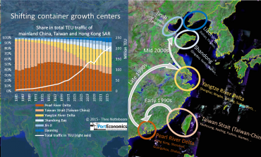 Different speeds in regional container growth in China