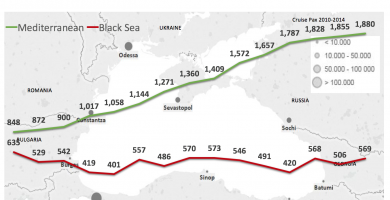 PortGraphic:  big vessels are not, yet, calling Black Sea ports