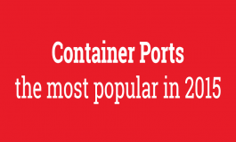 Container ports: the most popular in 2015