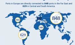 European ports policy: commission moves one step forward