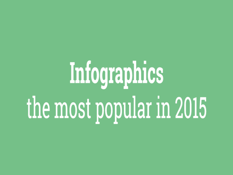 PortGraphics: the most popular in 2015