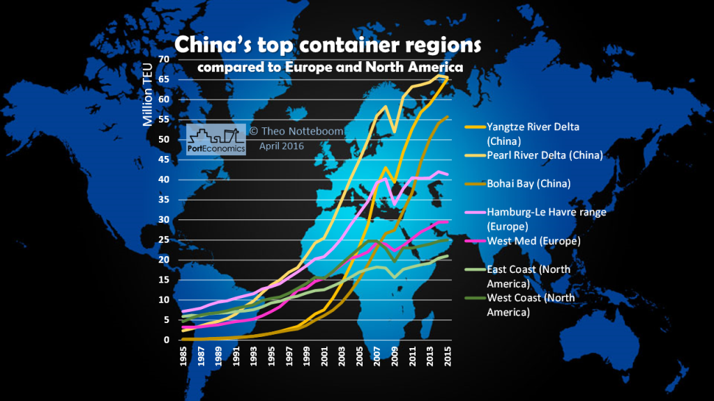 2016-Chinese, EU-North American container port regions-1985-2015-Notteboom