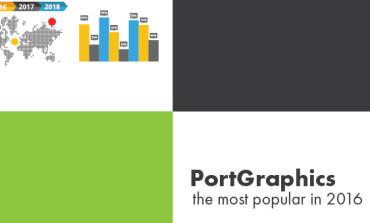 PortGraphics: most popular 2016