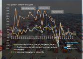 PortGraphic: the spectacular rise of Shanghai as a container port