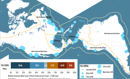 Big data vs small data: container port traffic and maritime connectivity