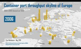 PortVideo: evolution of container volumes in European ports, 1985-2018