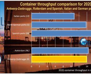 PortGraphic: how big is the Antwerp-Zeebrugge merger?